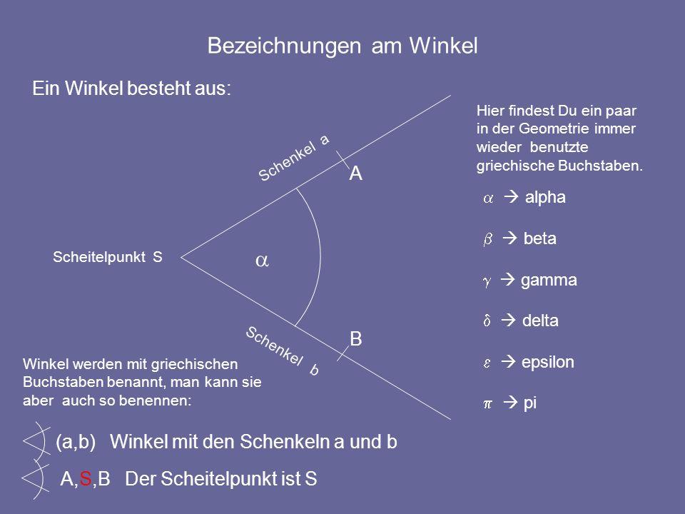 Die Winkelarten Nullwinkel = 0° spitzer Winkel 0° < < 90° rechter Winkel = 90° stumpfer Winkel 90° < < 180°