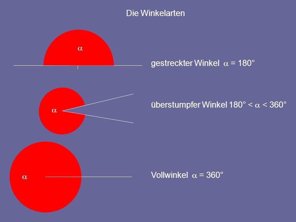 Die Winkelarten gestreckter Winkel = 180° überstumpfer Winkel 180° < < 360° Vollwinkel = 360°
