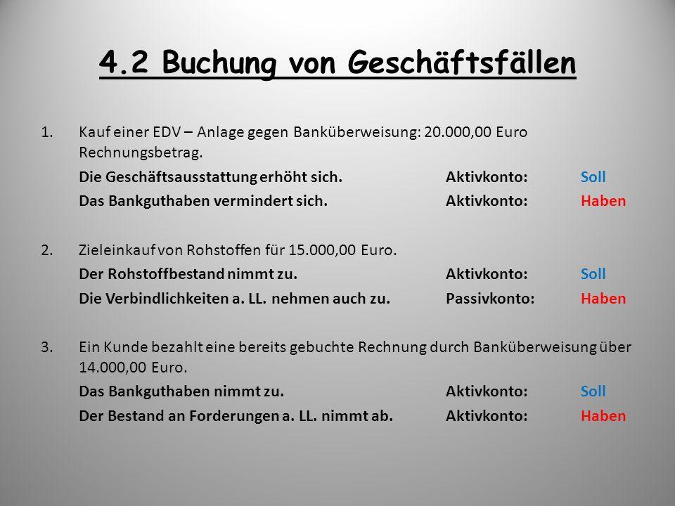 4.2 Buchung von Geschäftsfällen 1.Kauf einer EDV – Anlage gegen Banküberweisung: 20.000,00 Euro Rechnungsbetrag. Die Geschäftsausstattung erhöht sich.