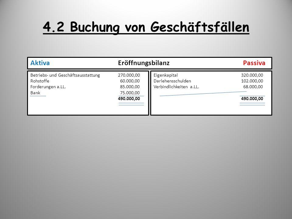 4.2 Buchung von Geschäftsfällen AktivaEröffnungsbilanz Passiva Betriebs- und Geschäftsausstattung 270.000,00 Rohstoffe 60.000,00 Forderungen a.LL. 85.