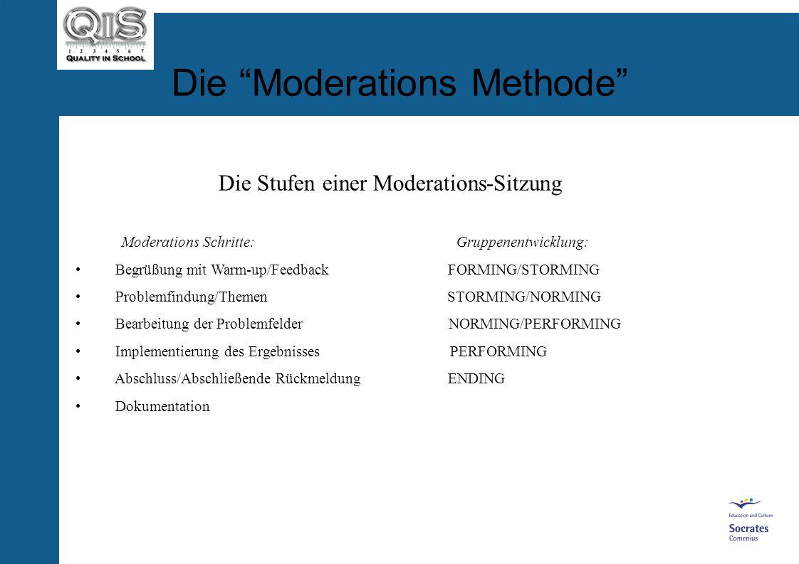 Die Moderations Methode Die Stufen einer Moderations-Sitzung Abschnitte nach Klebert et al. 2000: Begrüßung mit Warm-up/Feedback Problemfindung/Themen