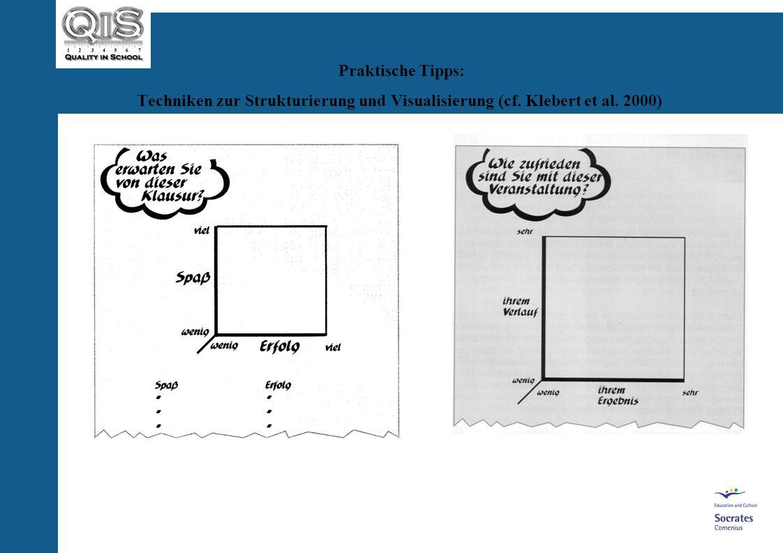 Die Moderations Methode Moderationsgrenzen Wo bzw. wann kann man Moderationsmethoden sinnvoll einsetzen? Situation: Konferenzentscheidungen Planungsen