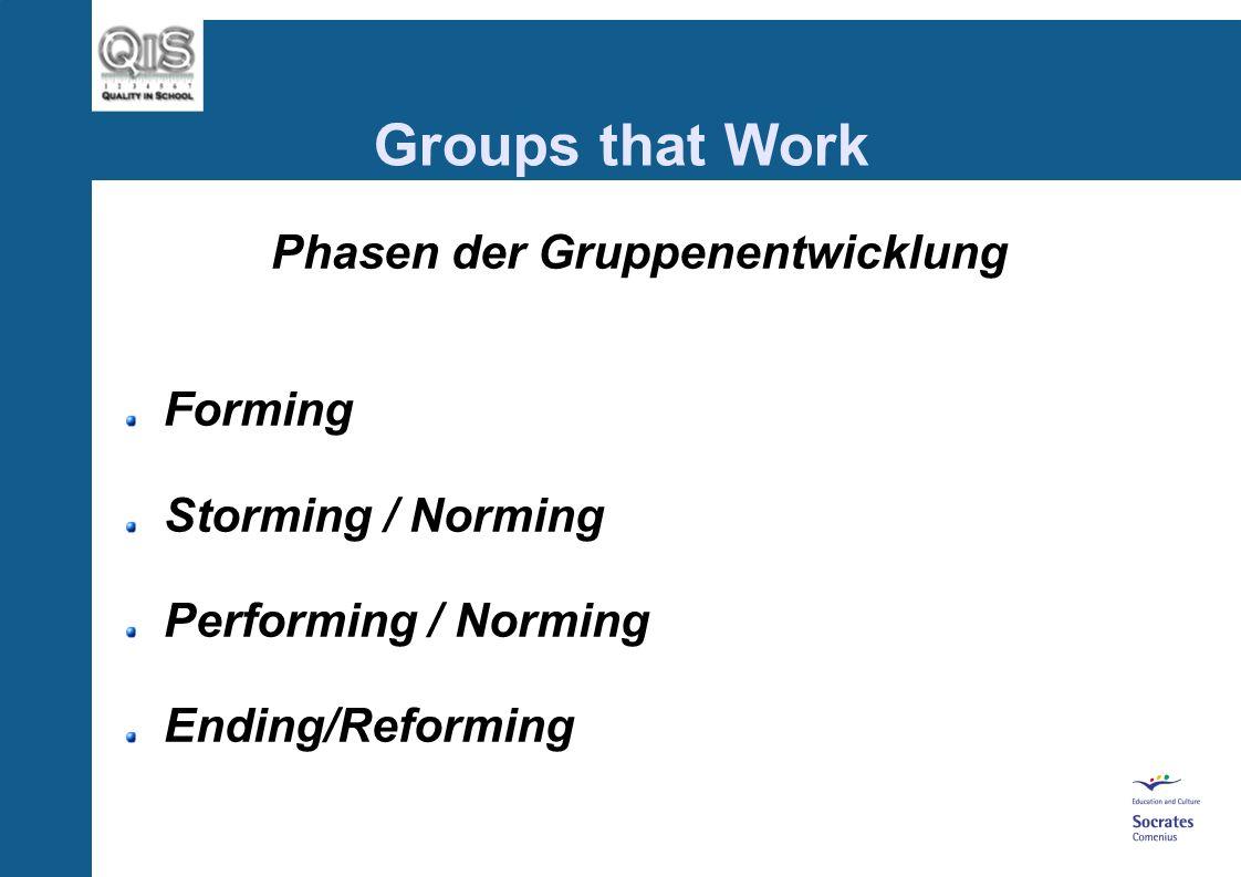 Groups that Work Die Kenntnis von Entwicklungsabläufe in Gruppen hilft bei der Planung, Durchführung and Auswertung der Gruppenarbeit. Wenn Prozesse s