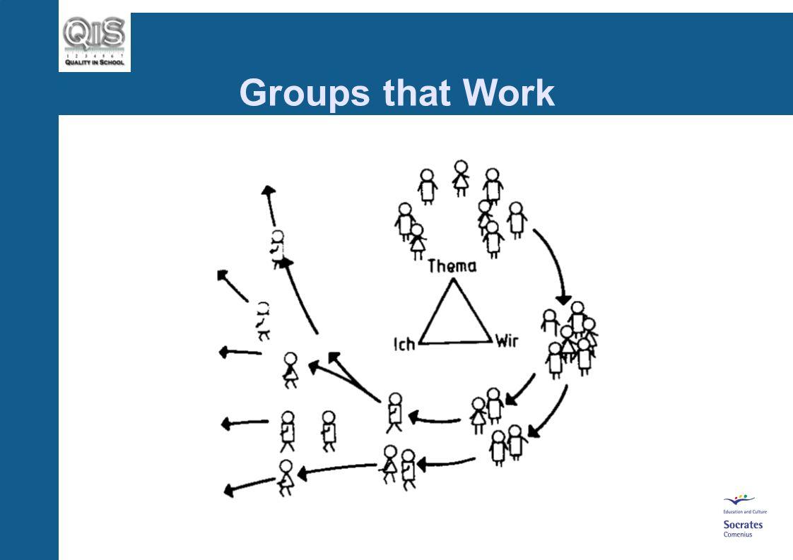 Groups that Work Ending/Reforming: Charakteristiken: Abschluss, Bilanz, Transfer und Wissensweitergabe, die Arbeit wird zu einem guten Ende geführt Gr