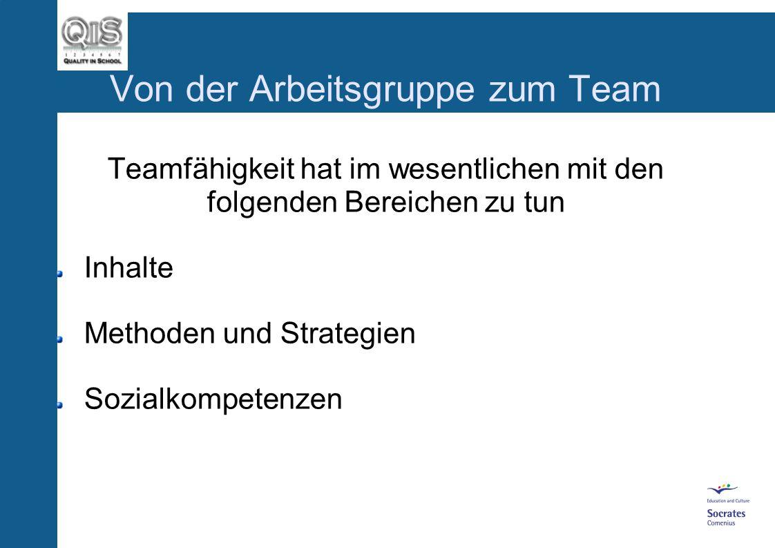 Von der Arbeitsgruppe zum Team Wie wird aus einer Gruppe ein Team? Erst gemeinsame Lern- und Entwicklungs- prozesse lassen eine Arbeitsgruppe teamfähi