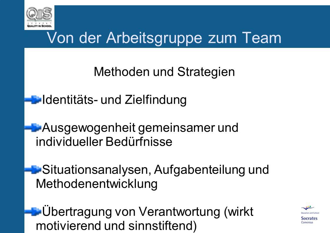 Von der Arbeitsgruppe zum Team Inhalte Alle Informationen (Sach- und Fachwissen) an alle Ständiger Lern- und Austauschprozess Sich persönlich betroffe