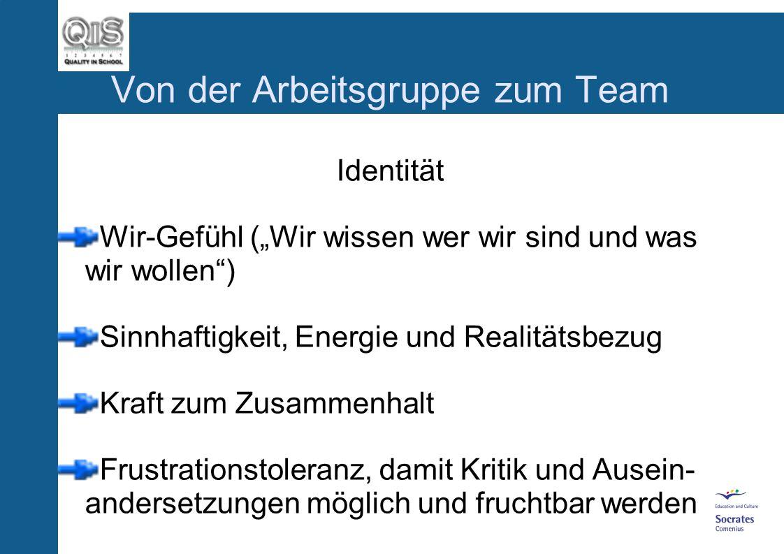 Von der Arbeitsgruppe zum Team Kennzeichnende Erfahrungen in einem Team sind: Identitätsbewußtsein Zielorientierung Leistungserlebnis