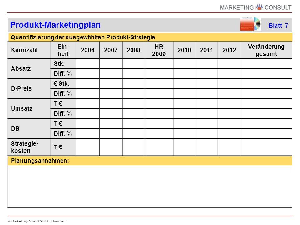 © Marketing Consult GmbH, München Quantifizierung der ausgewählten Produkt-Strategie Kennzahl Ein- heit 200620072008 HR 2009 201020112012 Veränderung gesamt Absatz Stk.