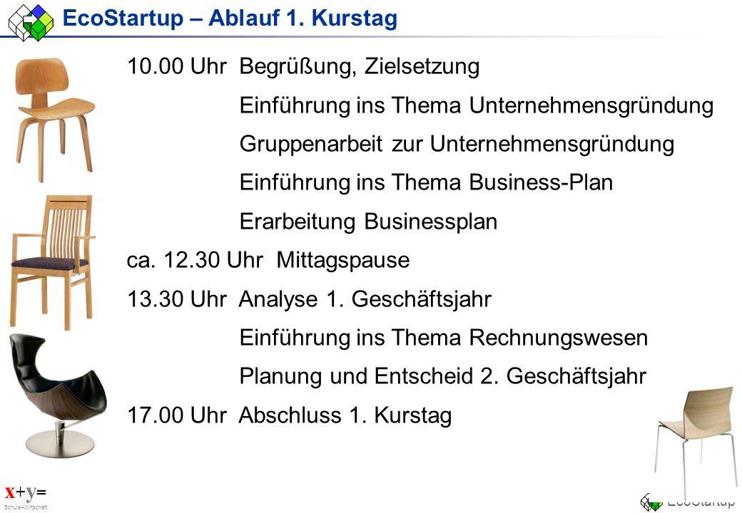 x + y = Schule+Wirtschaft EcoStartup EcoStartup – Ablauf 1. Kurstag 10.00 Uhr Begrüßung, Zielsetzung Einführung ins Thema Unternehmensgründung Gruppen