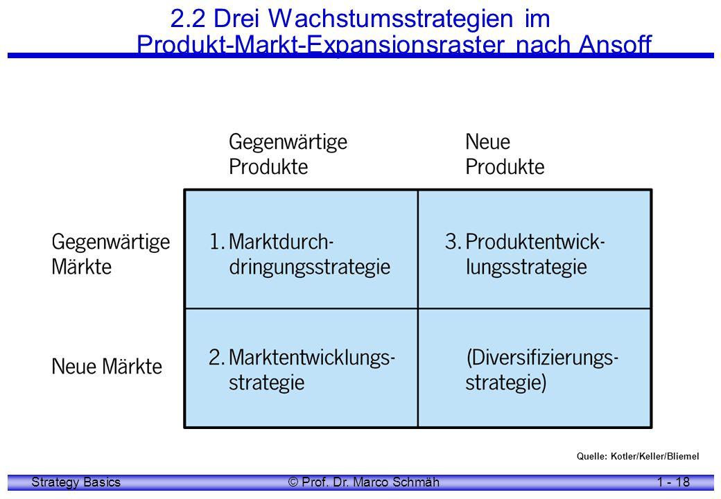 Strategy Basics© Prof. Dr. Marco Schmäh1 - 18 2.2 Drei Wachstumsstrategien im Produkt-Markt-Expansionsraster nach Ansoff Quelle: Kotler/Keller/Bliemel