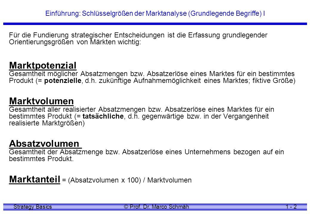 Strategy Basics© Prof. Dr. Marco Schmäh1 - 2 Einführung: Schlüsselgrößen der Marktanalyse (Grundlegende Begriffe) I Für die Fundierung strategischer E