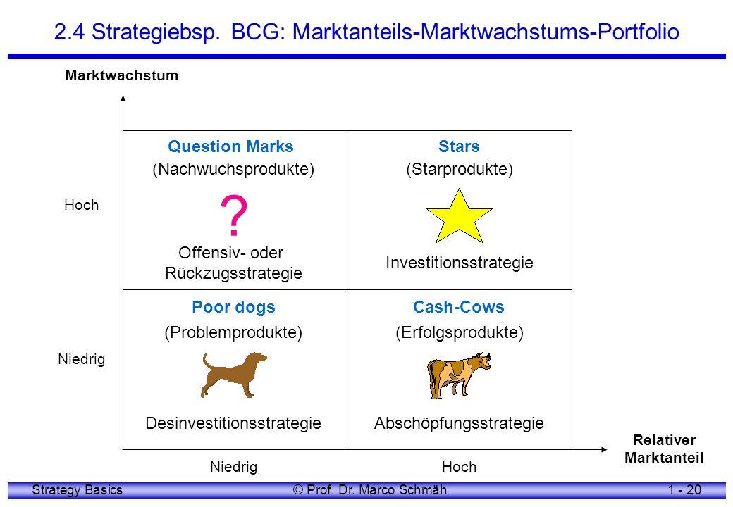 Strategy Basics© Prof. Dr. Marco Schmäh1 - 20 2.4 Strategiebsp. BCG: Marktanteils-Marktwachstums-Portfolio Question Marks (Nachwuchsprodukte) ? Offens