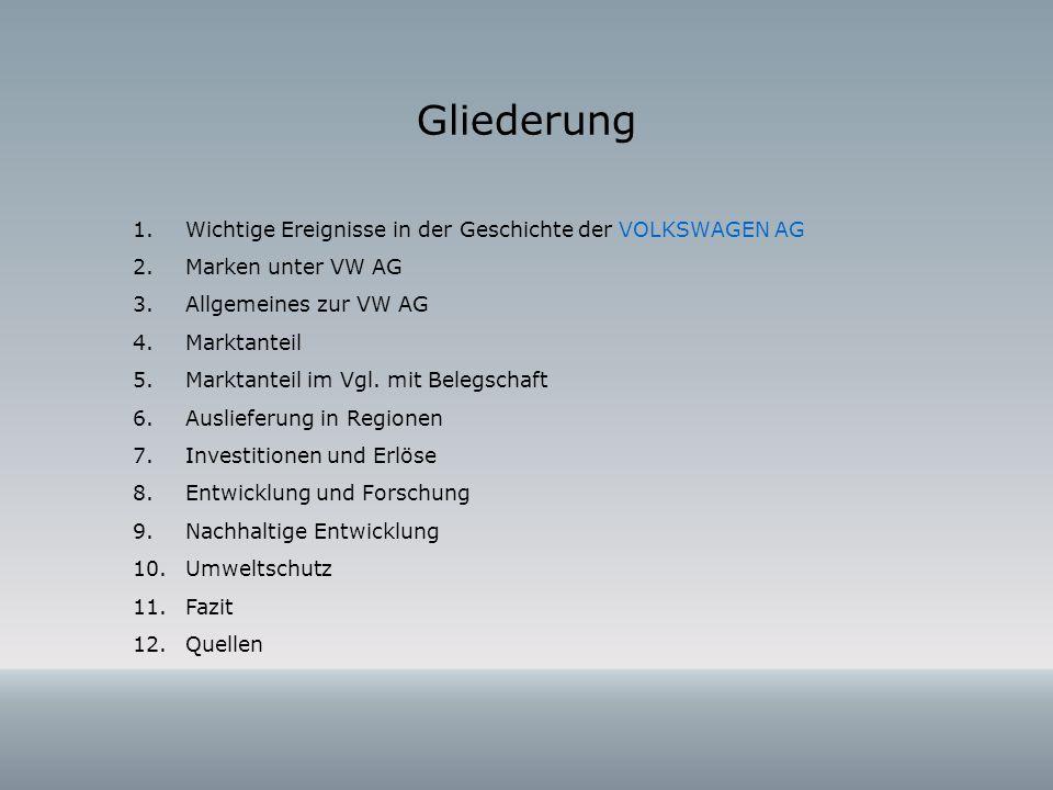 Gliederung 1.Wichtige Ereignisse in der Geschichte der VOLKSWAGEN AG 2.Marken unter VW AG 3.Allgemeines zur VW AG 4.Marktanteil 5.Marktanteil im Vgl.