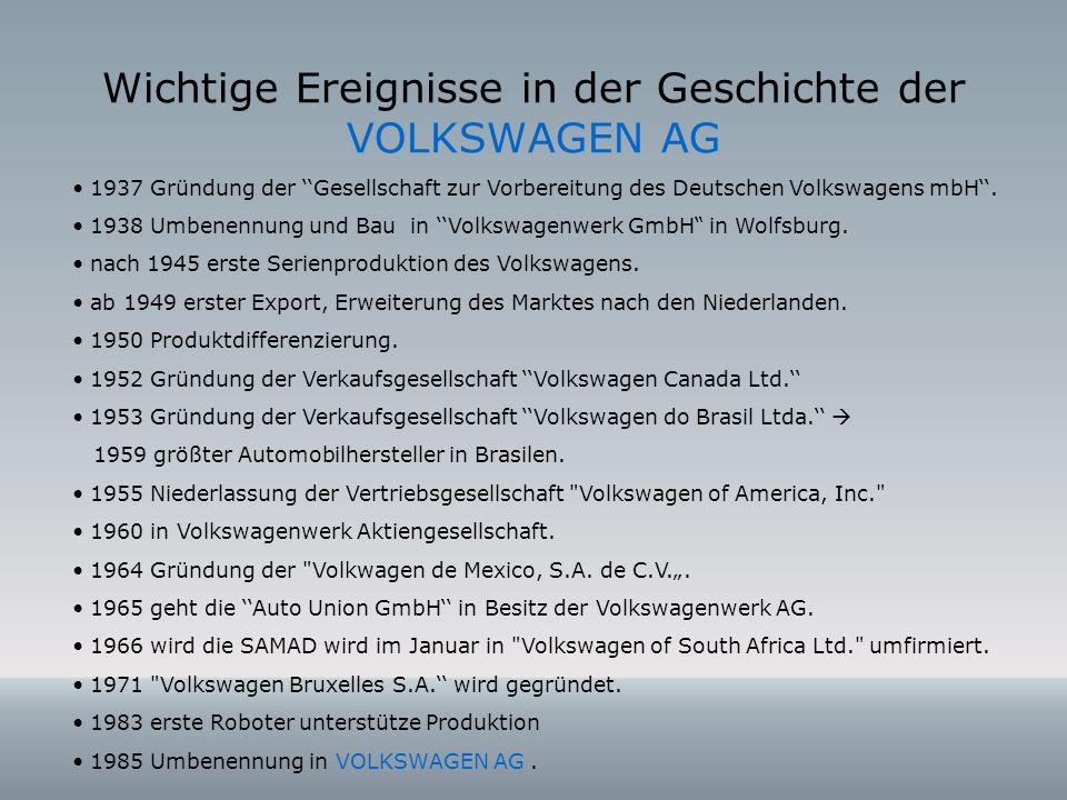 Wichtige Ereignisse in der Geschichte der VOLKSWAGEN AG 1937 Gründung der Gesellschaft zur Vorbereitung des Deutschen Volkswagens mbH. 1938 Umbenennun
