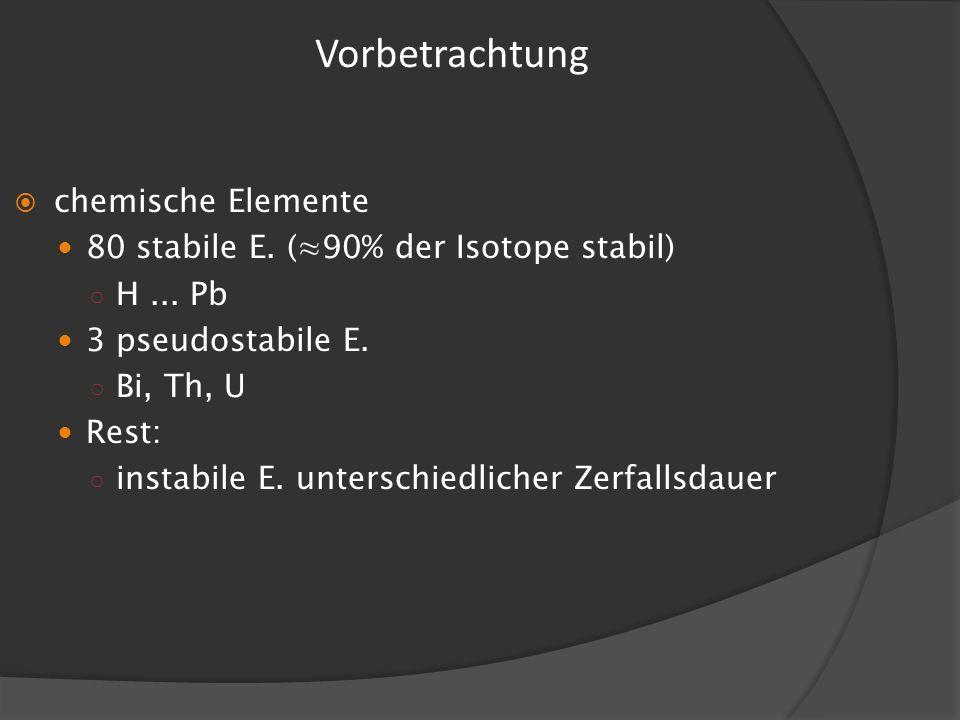 Vorbetrachtung chemische Elemente 80 stabile E. (90% der Isotope stabil) H... Pb 3 pseudostabile E. Bi, Th, U Rest: instabile E. unterschiedlicher Zer