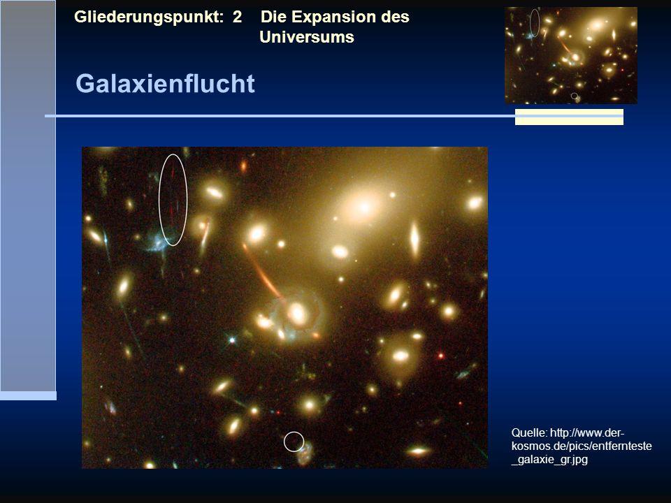 Galaxienflucht Gliederungspunkt: 2 Die Expansion des Universums Quelle: http://www.der- kosmos.de/pics/entfernteste _galaxie_gr.jpg