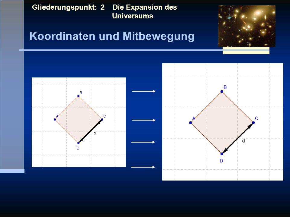 Koordinaten und Mitbewegung Gliederungspunkt: 2 Die Expansion des Universums