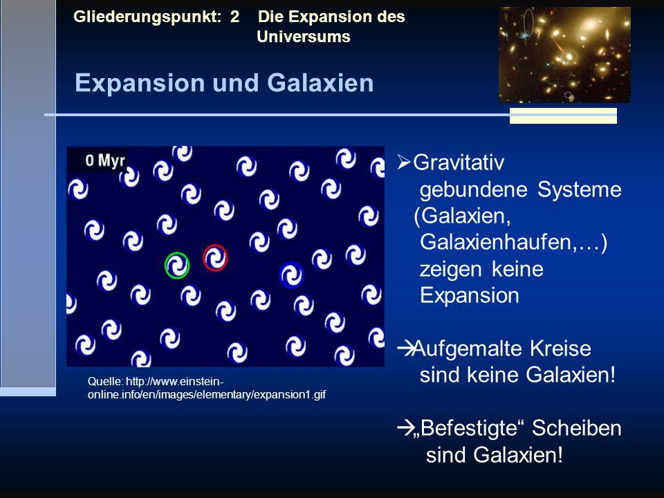 Expansion und Galaxien Gliederungspunkt: 2 Die Expansion des Universums Quelle: http://www.einstein- online.info/en/images/elementary/expansion1.gif G