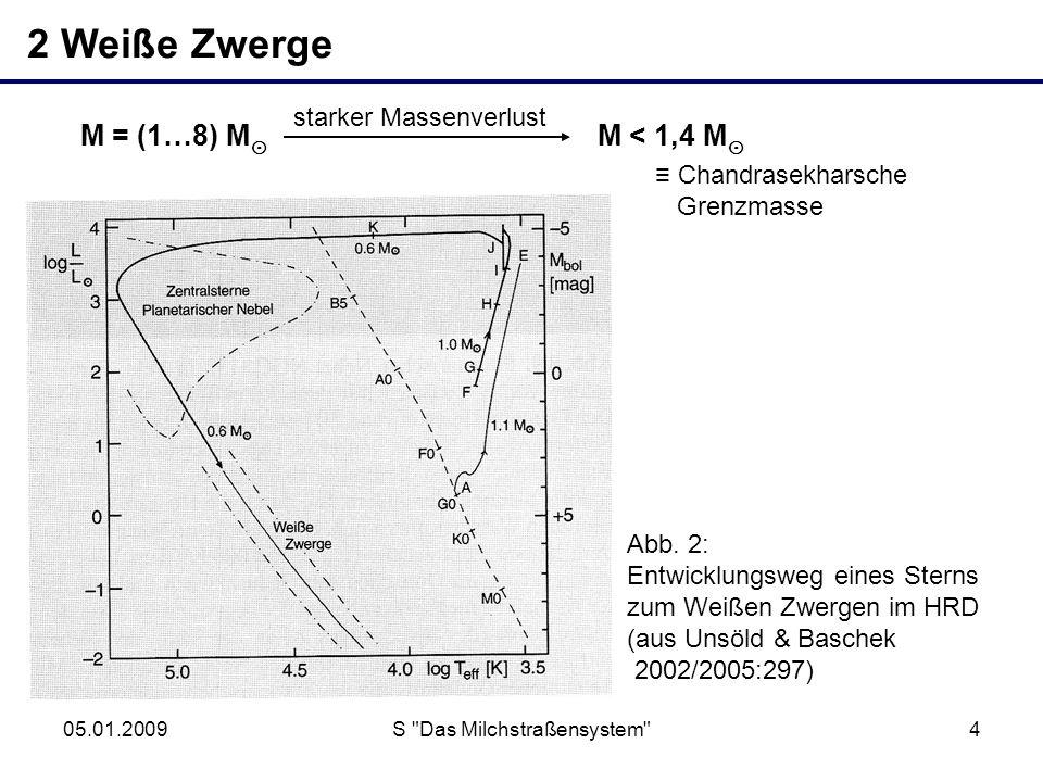 05.01.2009S Das Milchstraßensystem 15 4 Sternen mit einer Ausgangsmasse M 8M M 13M An das Kohlenstoffbrennen schließen sich relativ zügig folgende Brennvorgänge an: Neonbrennen Sauerstoffbrennen Siliziumbrennen Dauer: 1a Dauer: einige Monate Dauer: 1d Abb.