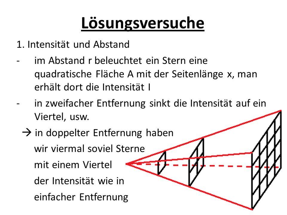 Lösungsversuche 1. Intensität und Abstand -im Abstand r beleuchtet ein Stern eine quadratische Fläche A mit der Seitenlänge x, man erhält dort die Int