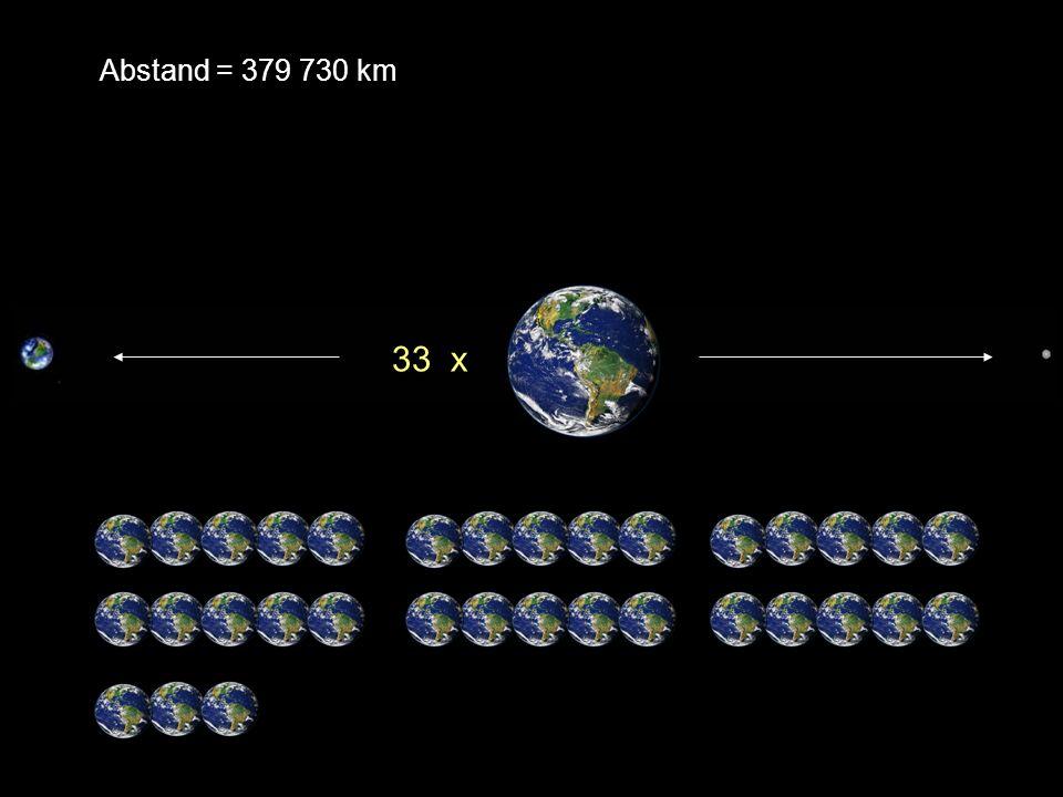 33 x Abstand = 379 730 km