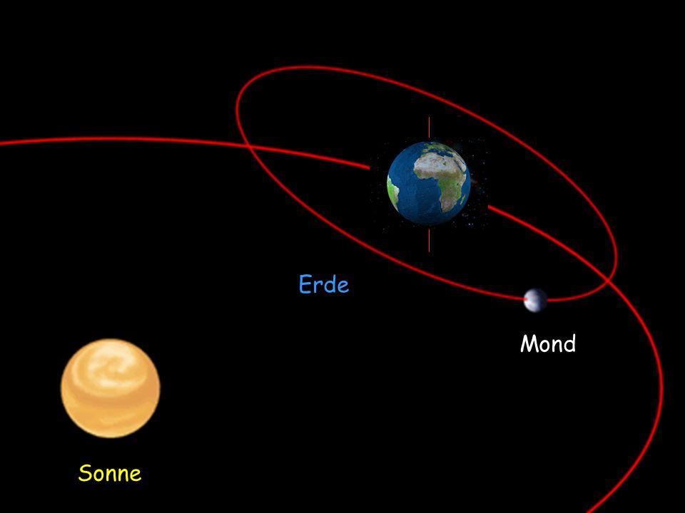Sonne Erde Mond
