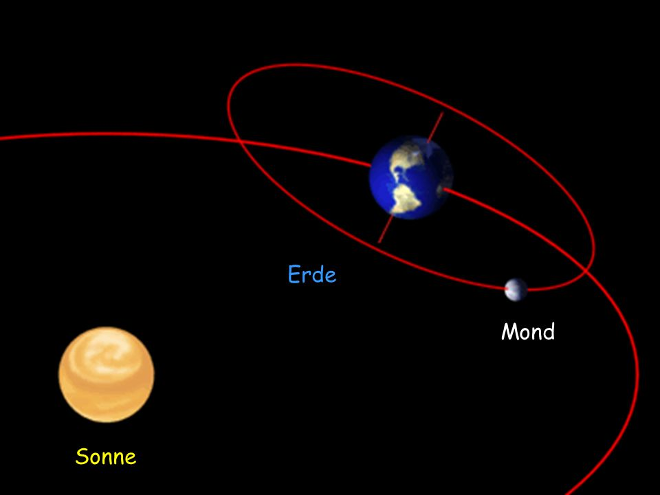 Sonne Erde Mond 23.44°
