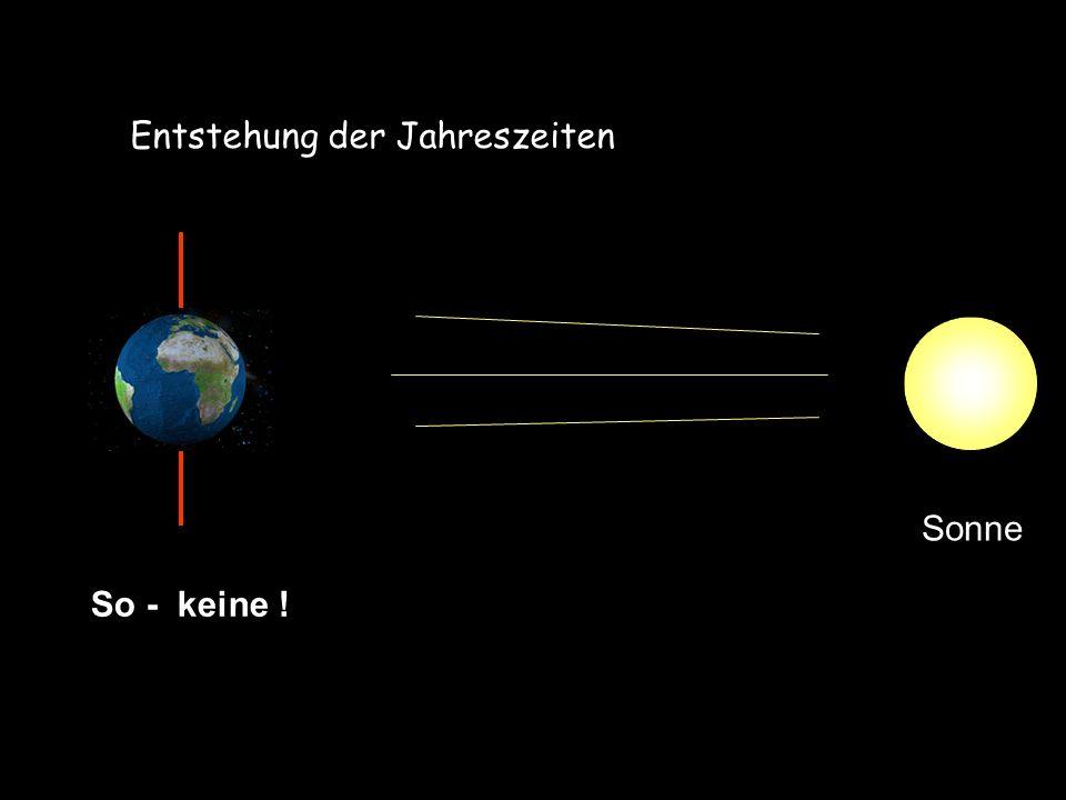 Sonne Südpol Nordpol Entstehung der Jahreszeiten So - keine ! Sonne