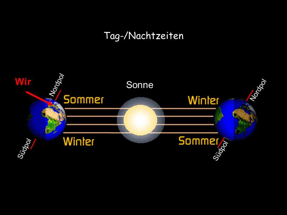 Sonne Südpol Nordpol Tag-/Nachtzeiten Wir