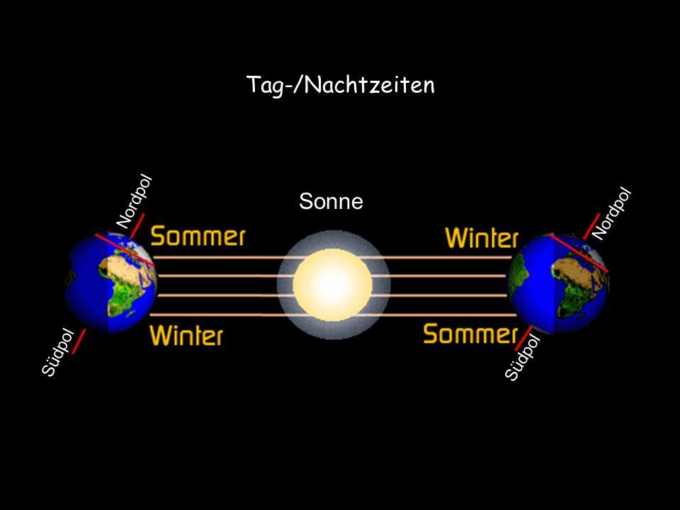 Sonne Südpol Nordpol Tag-/Nachtzeiten