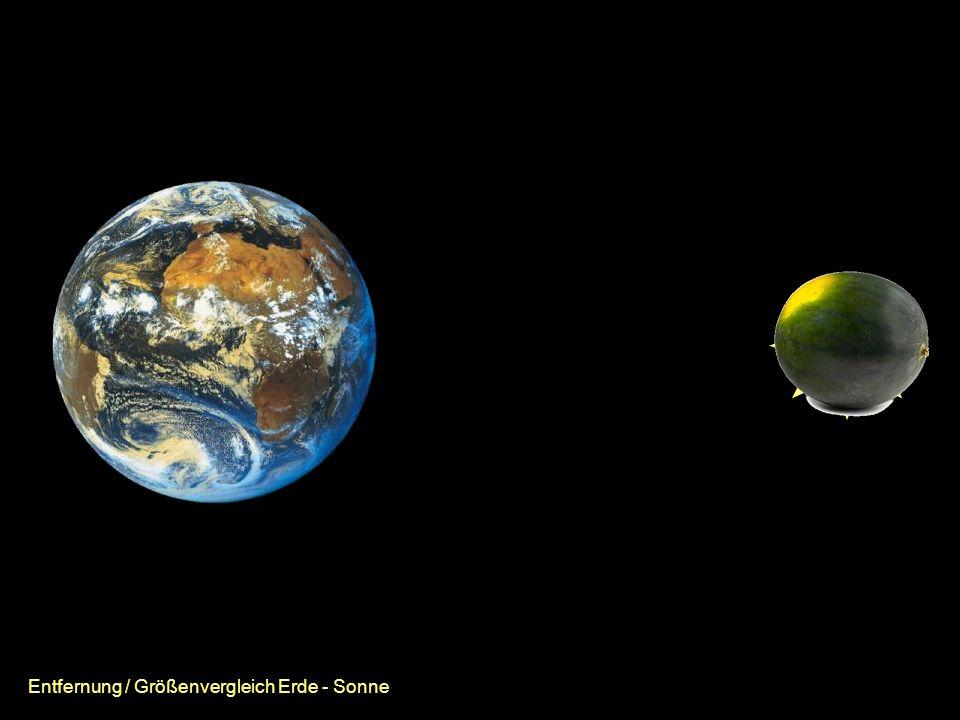 Entfernung / Größenvergleich Erde - Sonne