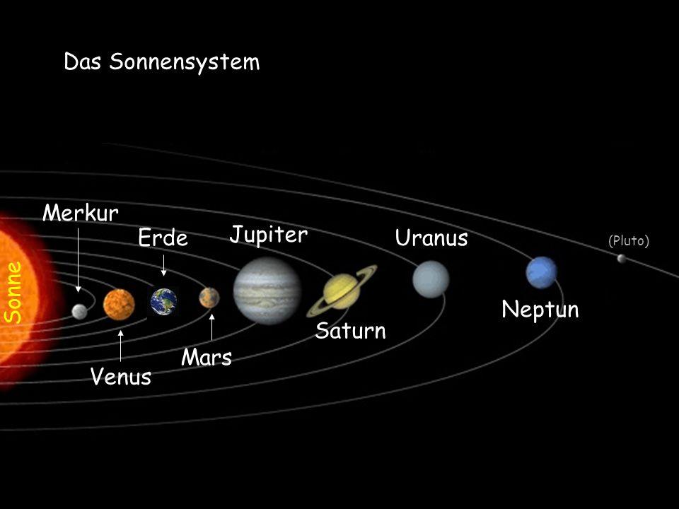 Merkur Venus Erde Mars Jupiter Saturn Uranus Neptun (Pluto) Sonne Das Sonnensystem