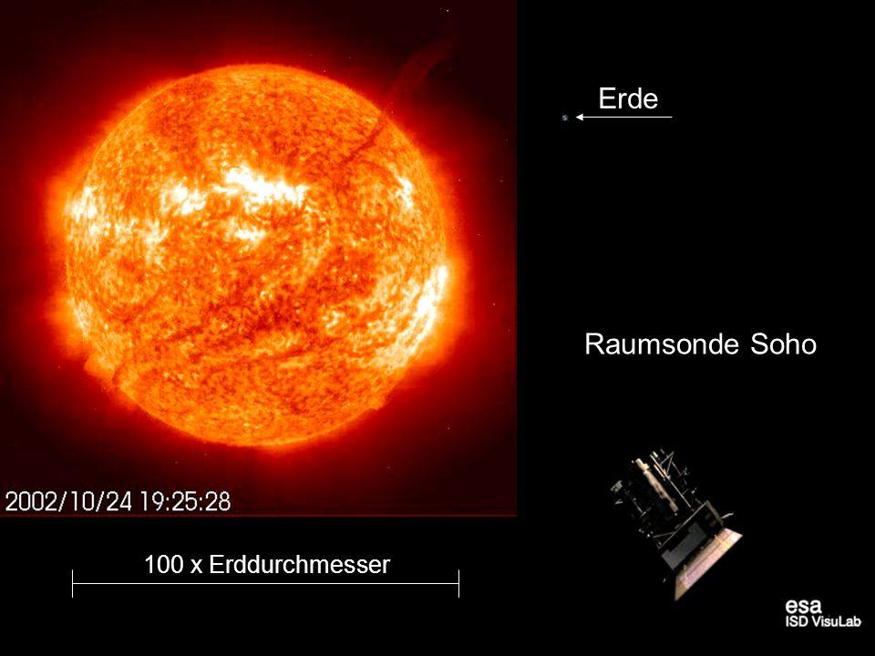 Raumsonde Soho Erde 100 x Erddurchmesser