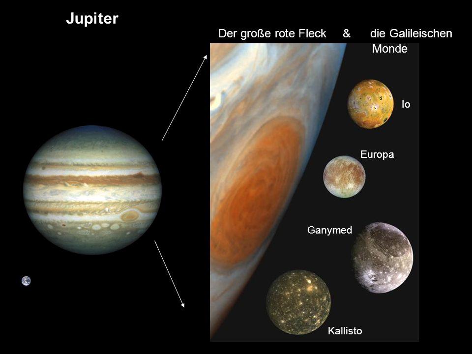 JupiterSaturn UranusNeptun Der große rote Fleck & die Galileischen Monde Io Europa Ganymed Kallisto