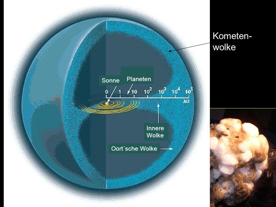 Was gehört sonst noch zu unserem Sonnensystem ?. Kometen- wolke Kometen – Schmutzige Eisbälle Oort´sche Wolke Innere Wolke Planeten Sonne