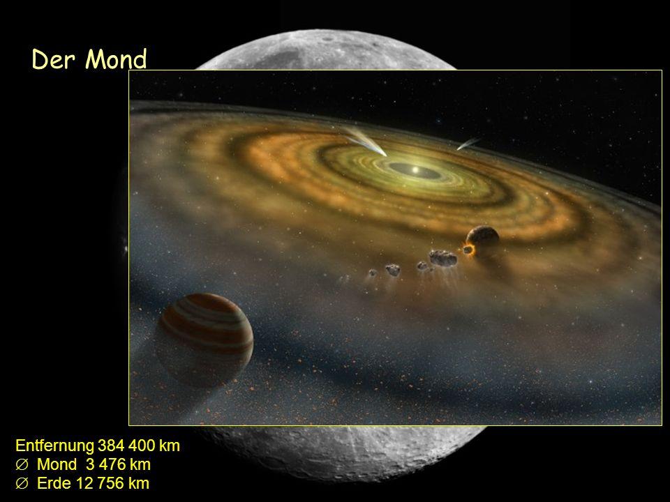 Erde – Mond – Sonne - Unser Sonnensystem