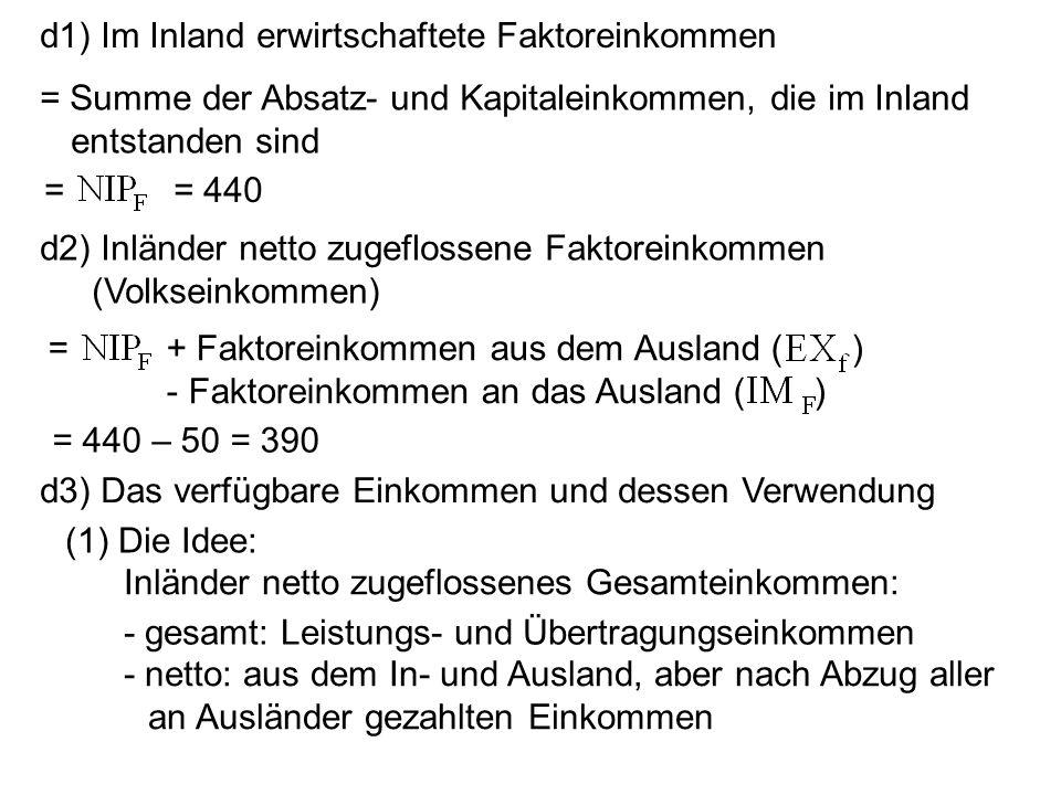 d1) Im Inland erwirtschaftete Faktoreinkommen = Summe der Absatz- und Kapitaleinkommen, die im Inland entstanden sind d2) Inländer netto zugeflossene
