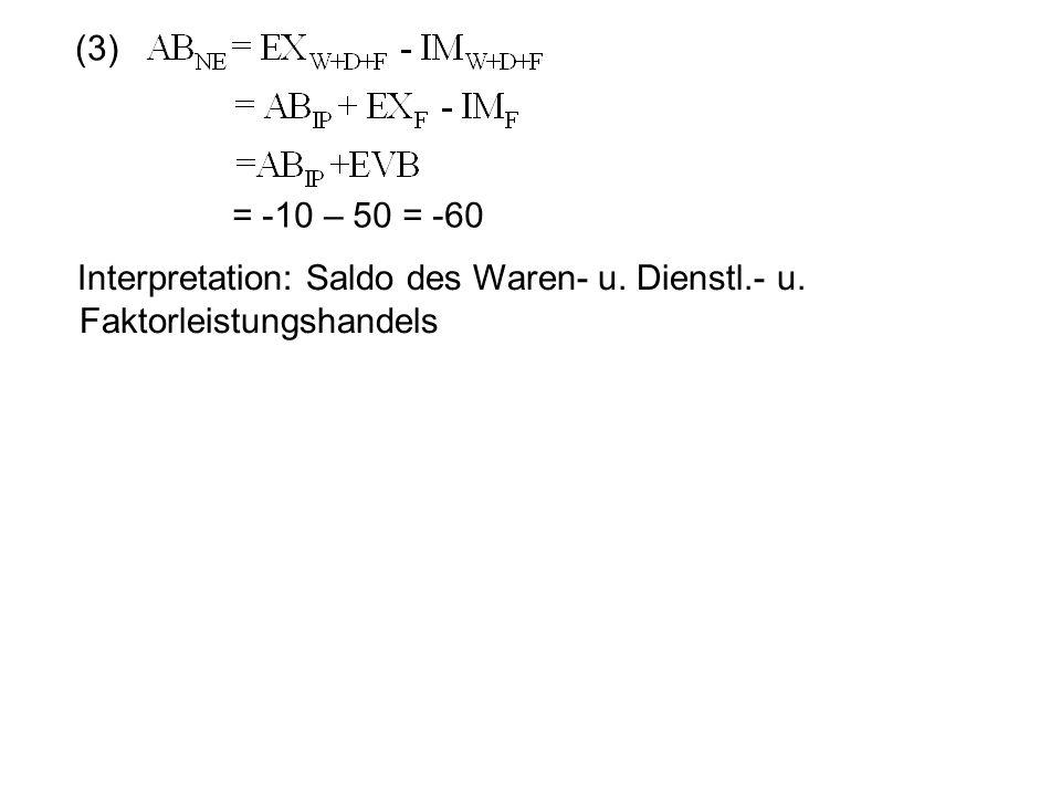 (3) = -10 – 50 = -60 Interpretation: Saldo des Waren- u. Dienstl.- u. Faktorleistungshandels