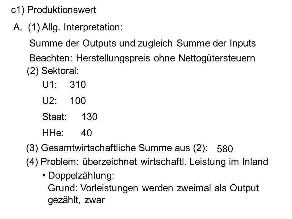 c1) Produktionswert A. (1) Allg. Interpretation: Beachten: Herstellungspreis ohne Nettogütersteuern U1: (3) Gesamtwirtschaftliche Summe aus (2): Summe