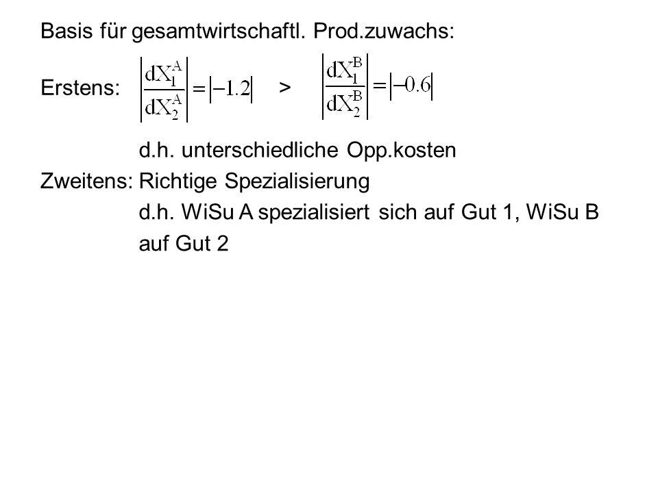 Basis für gesamtwirtschaftl. Prod.zuwachs: Erstens: > d.h. unterschiedliche Opp.kosten Zweitens: Richtige Spezialisierung d.h. WiSu A spezialisiert si