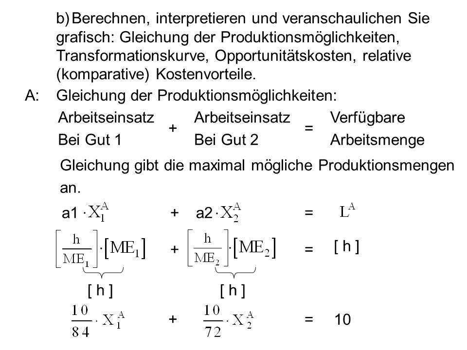 b)Berechnen, interpretieren und veranschaulichen Sie grafisch: Gleichung der Produktionsmöglichkeiten, Transformationskurve, Opportunitätskosten, rela