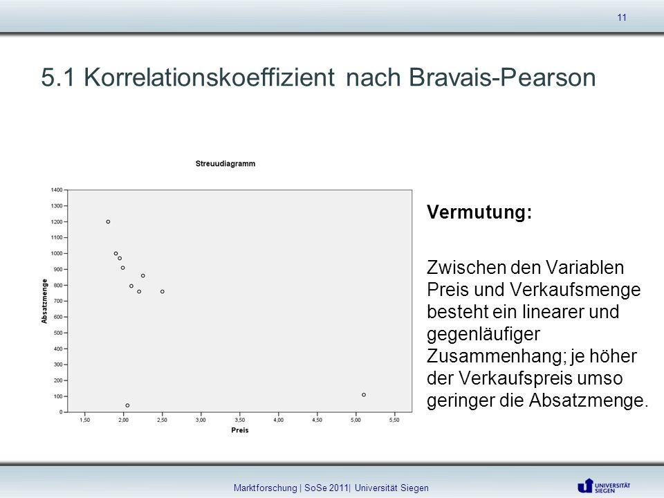 5.1 Korrelationskoeffizient nach Bravais-Pearson Vermutung: Zwischen den Variablen Preis und Verkaufsmenge besteht ein linearer und gegenläufiger Zusa