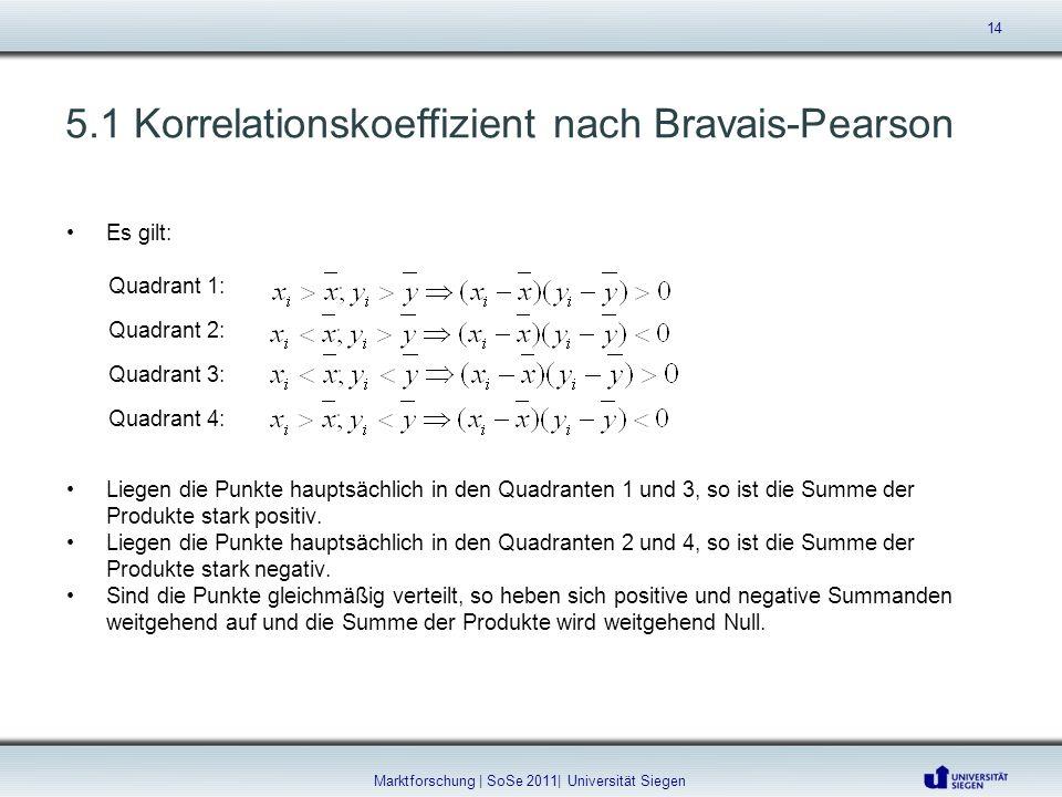 5.1 Korrelationskoeffizient nach Bravais-Pearson Es gilt: Quadrant 1: Quadrant 2: Quadrant 3: Quadrant 4: Liegen die Punkte hauptsächlich in den Quadr