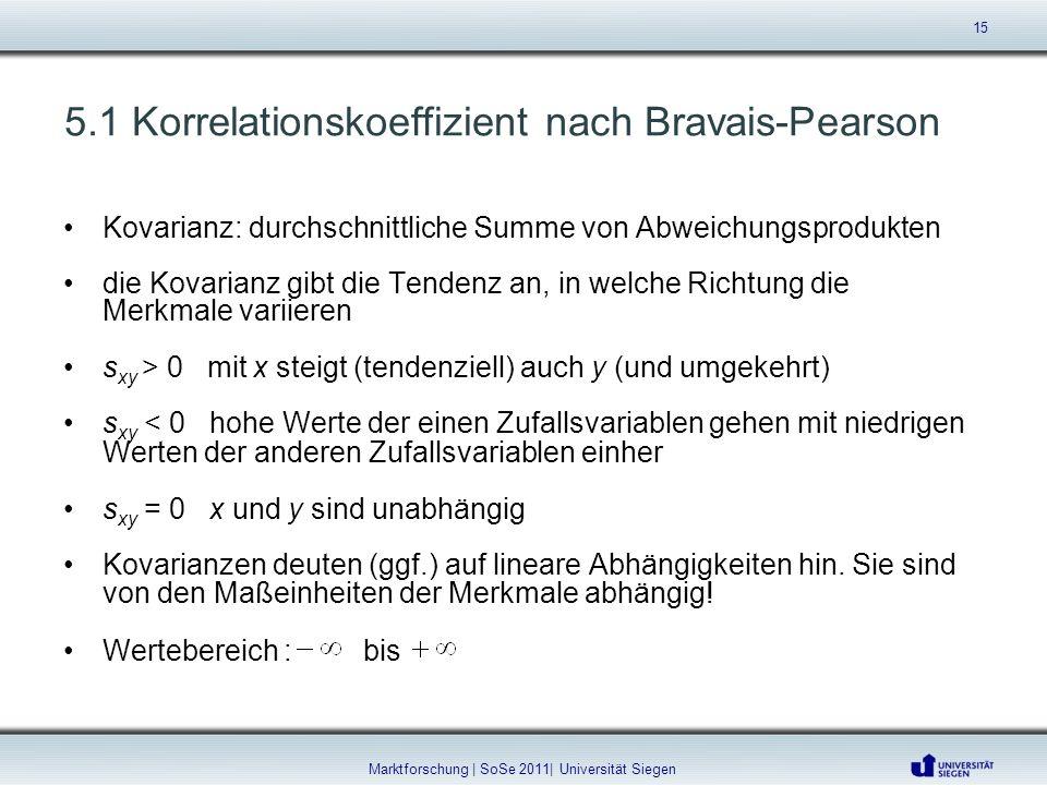 5.1 Korrelationskoeffizient nach Bravais-Pearson Kovarianz: durchschnittliche Summe von Abweichungsprodukten die Kovarianz gibt die Tendenz an, in wel