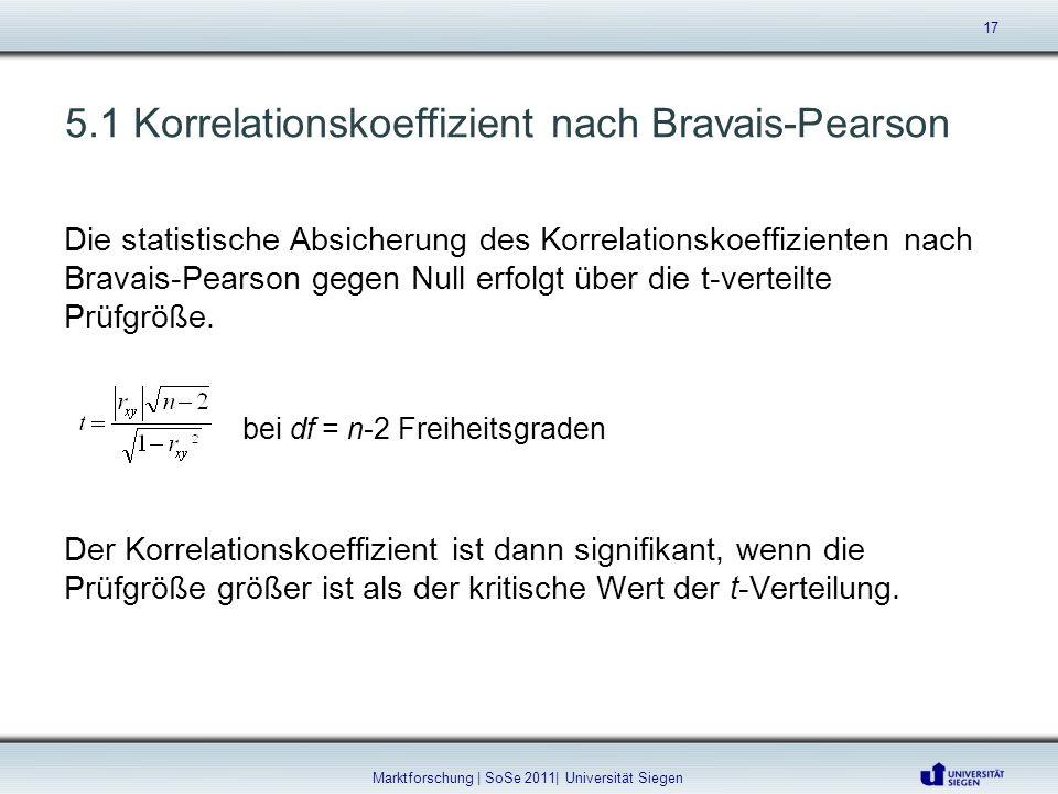 5.1 Korrelationskoeffizient nach Bravais-Pearson Die statistische Absicherung des Korrelationskoeffizienten nach Bravais-Pearson gegen Null erfolgt üb