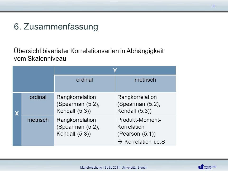 6. Zusammenfassung Übersicht bivariater Korrelationsarten in Abhängigkeit vom Skalenniveau 30 Marktforschung | SoSe 2011| Universität Siegen Y ordinal