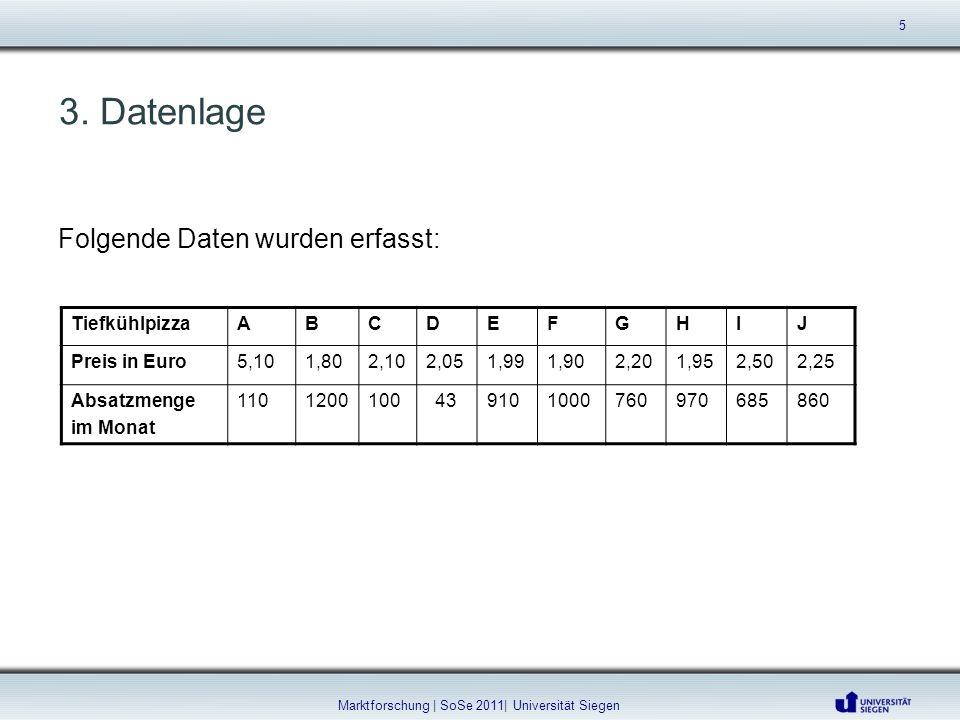 3. Datenlage 5 Marktforschung | SoSe 2011| Universität Siegen TiefkühlpizzaABCDEFGHIJ Preis in Euro5,101,802,102,051,991,902,201,952,502,25 Absatzmeng