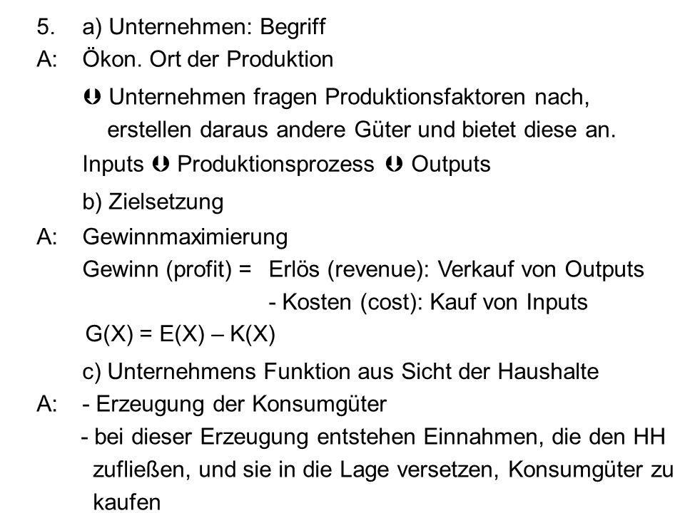 5.a) Unternehmen: Begriff b) Zielsetzung A:Ökon. Ort der Produktion Unternehmen fragen Produktionsfaktoren nach, erstellen daraus andere Güter und bie