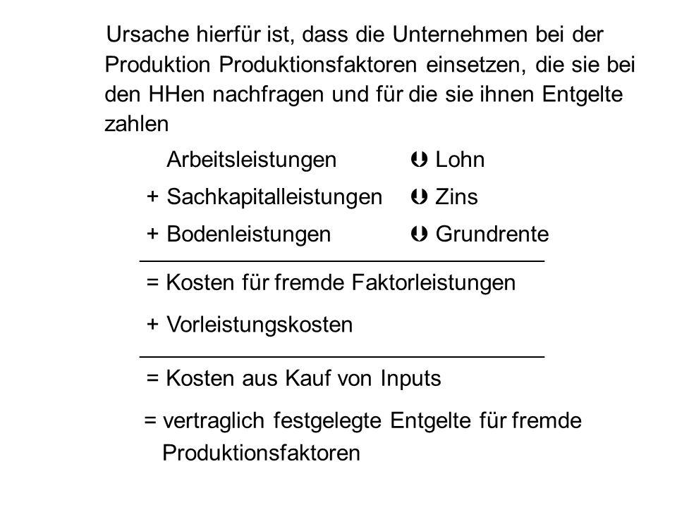 Ursache hierfür ist, dass die Unternehmen bei der Produktion Produktionsfaktoren einsetzen, die sie bei den HHen nachfragen und für die sie ihnen Entg