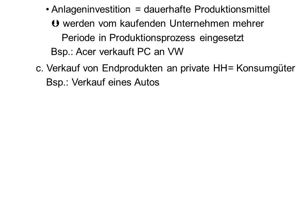 Anlageninvestition = dauerhafte Produktionsmittel werden vom kaufenden Unternehmen mehrer Periode in Produktionsprozess eingesetzt Bsp.: Acer verkauft